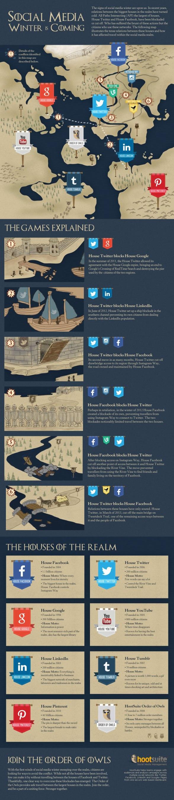 sm_game_of_thrones_infografica1
