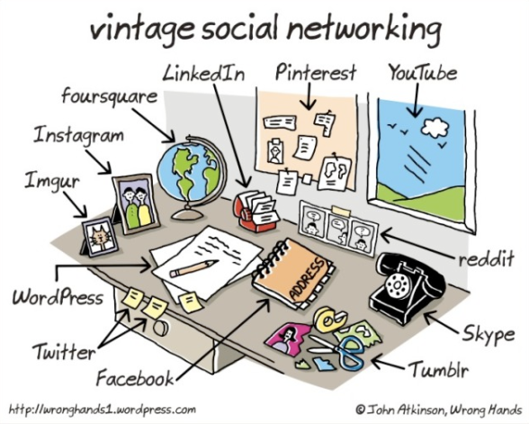 the vintage social network