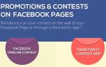 facebook app vs timeline